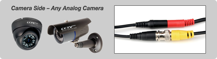 Analog security camera connections