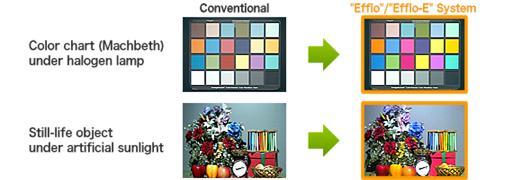 conventional vs effio high color reproduction comparison