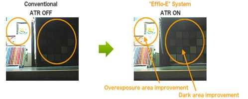 Sony Effio overexposure comparison