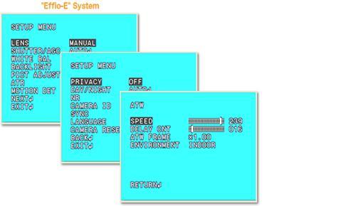 Sony Effio system setup