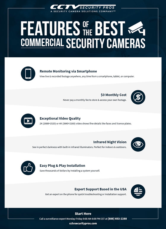Features of the Best Commercial Security Cameras